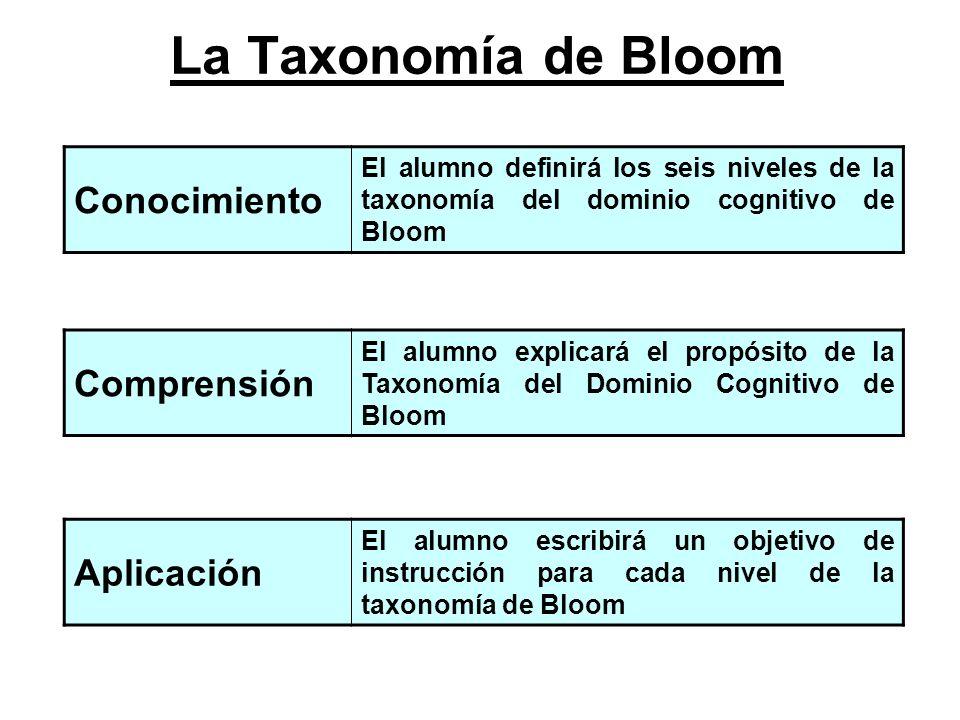 La Taxonomía de Bloom Conocimiento El alumno definirá los seis niveles de la taxonomía del dominio cognitivo de Bloom Comprensión El alumno explicará