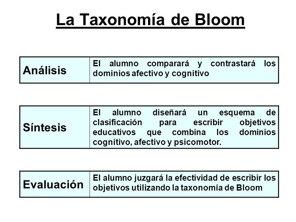 La Taxonomía de Bloom Análisis El alumno comparará y contrastará los dominios afectivo y cognitivo Síntesis El alumno diseñará un esquema de clasifica