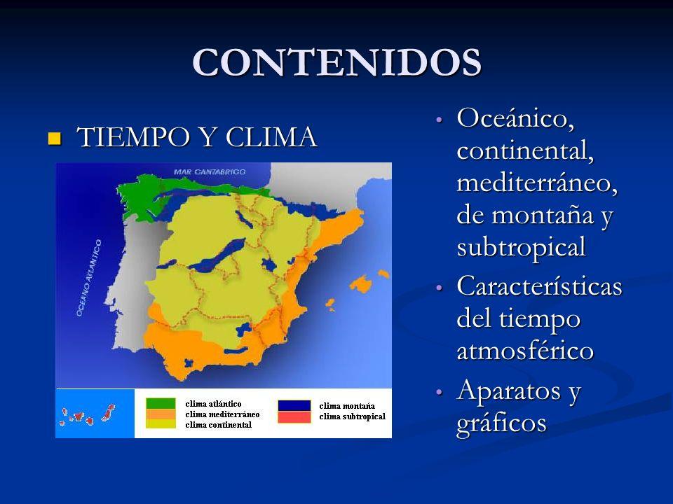 CONTENIDOS Oceánico, continental, mediterráneo, de montaña y subtropical Oceánico, continental, mediterráneo, de montaña y subtropical Características