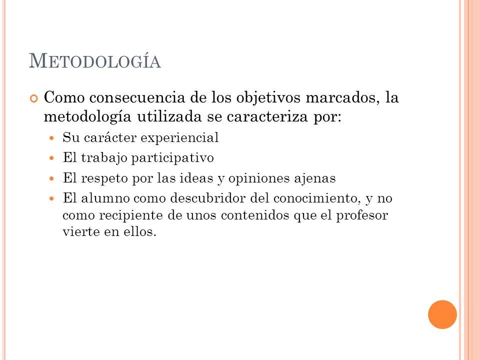 M ETODOLOGÍA Como consecuencia de los objetivos marcados, la metodología utilizada se caracteriza por: Su carácter experiencial El trabajo participati