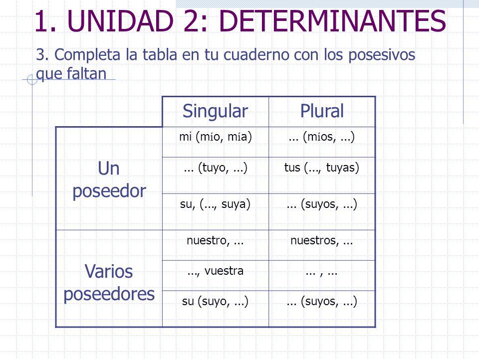 1. UNIDAD 2: DETERMINANTES 3. Completa la tabla en tu cuaderno con los posesivos que faltan SingularPlural Un poseedor mi (m í o, m í a)... (m í os,..