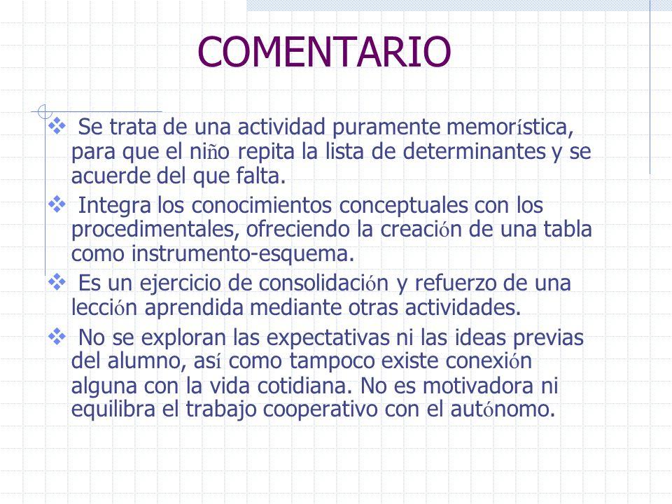 COMENTARIO Se trata de una actividad puramente memor í stica, para que el ni ñ o repita la lista de determinantes y se acuerde del que falta. Integra