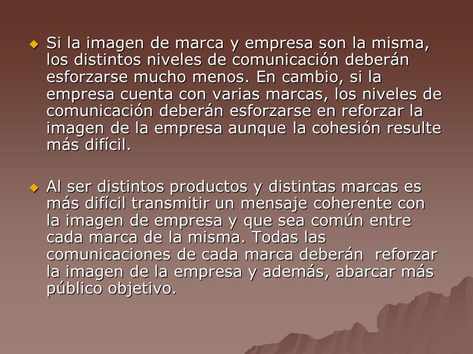 Si la imagen de marca y empresa son la misma, los distintos niveles de comunicación deberán esforzarse mucho menos.