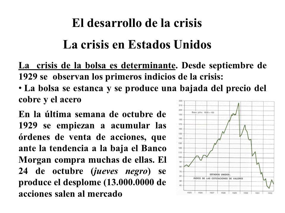 El desarrollo de la crisis La crisis en Estados Unidos La crisis de la bolsa es determinante. Desde septiembre de 1929 se observan los primeros indici
