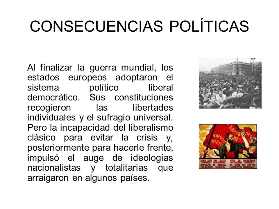 CONSECUENCIAS POLÍTICAS Al finalizar la guerra mundial, los estados europeos adoptaron el sistema político liberal democrático. Sus constituciones rec