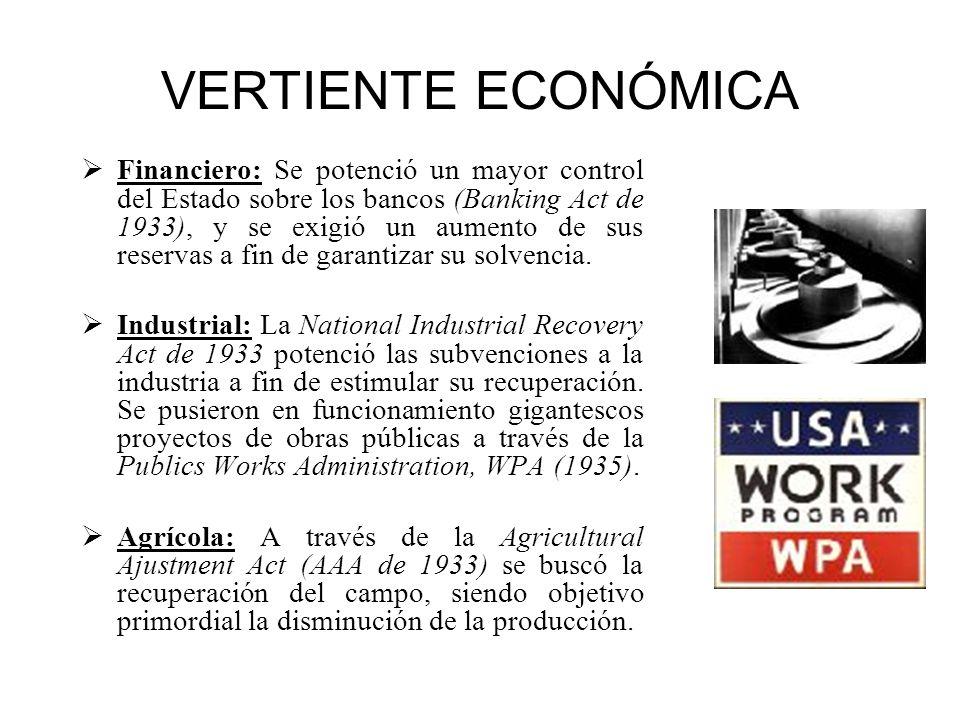 VERTIENTE ECONÓMICA Financiero: Se potenció un mayor control del Estado sobre los bancos (Banking Act de 1933), y se exigió un aumento de sus reservas