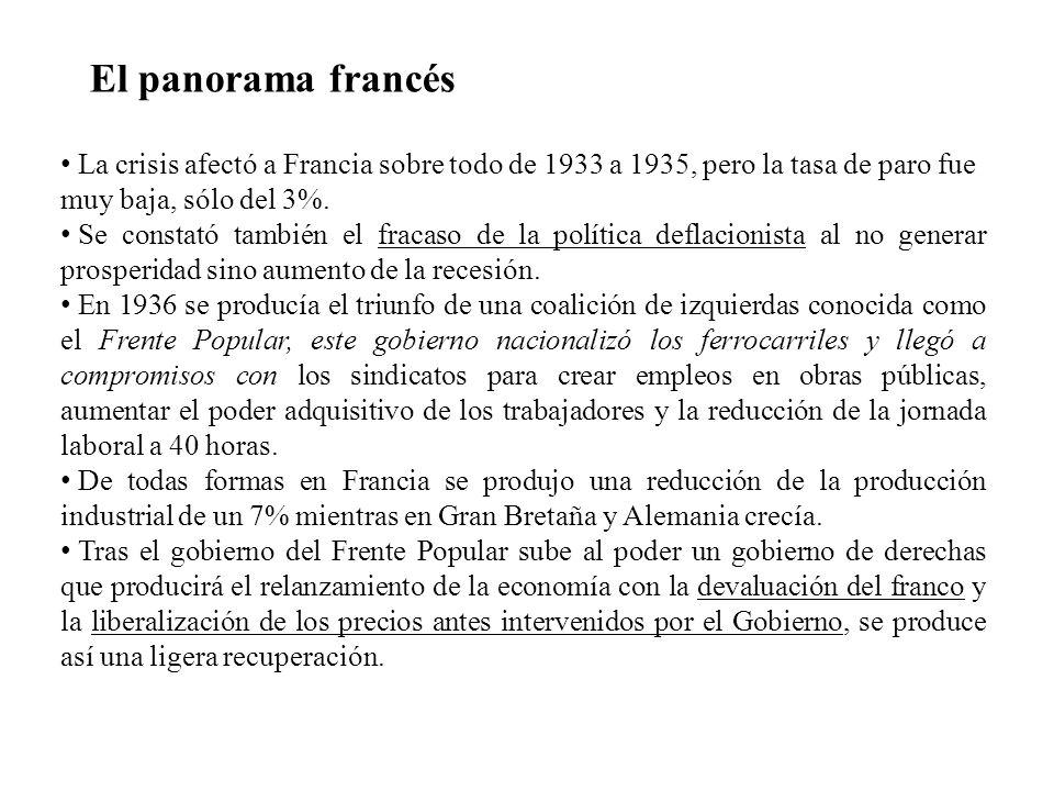 La crisis afectó a Francia sobre todo de 1933 a 1935, pero la tasa de paro fue muy baja, sólo del 3%. Se constató también el fracaso de la política de