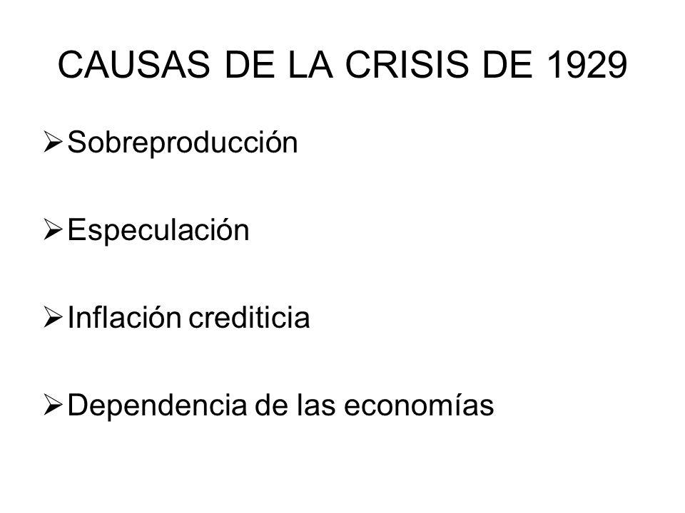 CAUSAS DE LA CRISIS DE 1929 Sobreproducción Especulación Inflación crediticia Dependencia de las economías