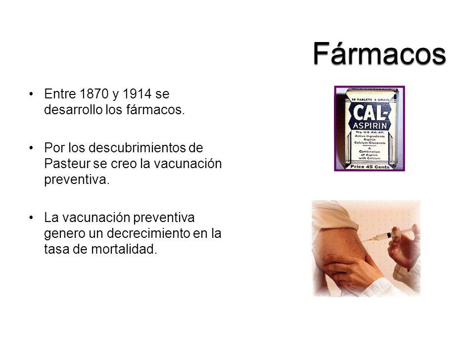 Entre 1870 y 1914 se desarrollo los fármacos. Por los descubrimientos de Pasteur se creo la vacunación preventiva. La vacunación preventiva genero un