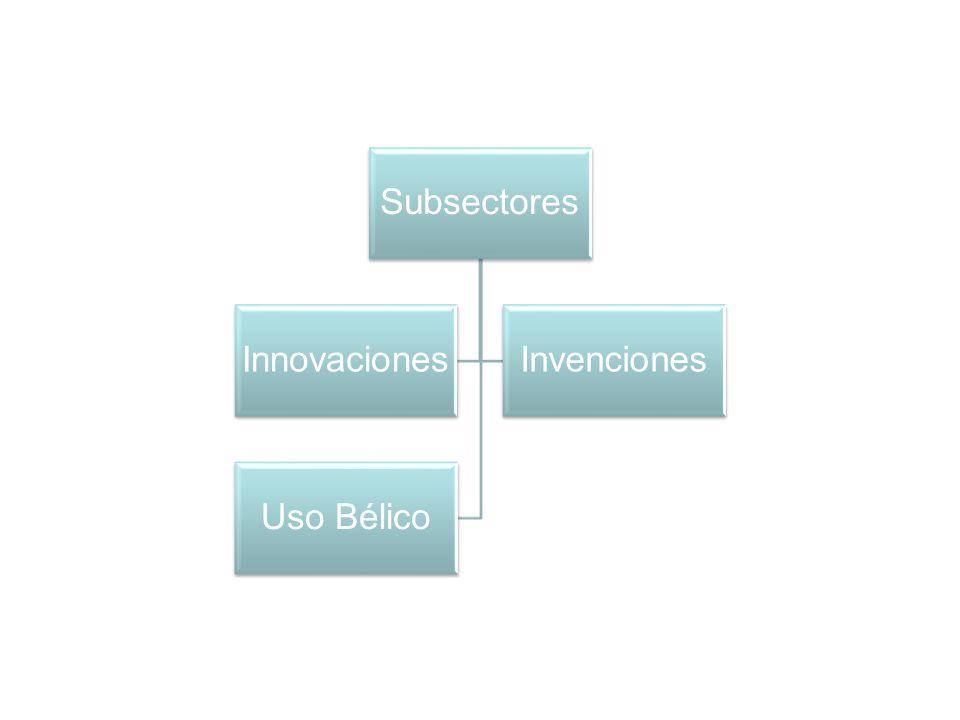 Subsectores InnovacionesInvenciones Uso Bélico