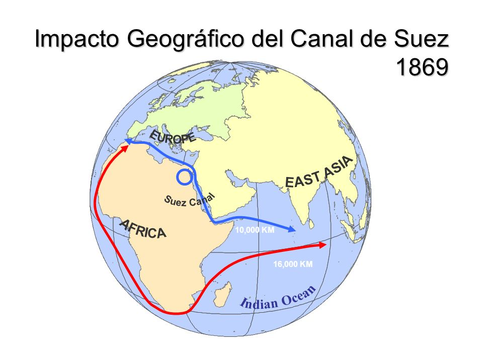 Impacto Geográfico del Canal de Suez 1869 16,000 KM 10,000 KM