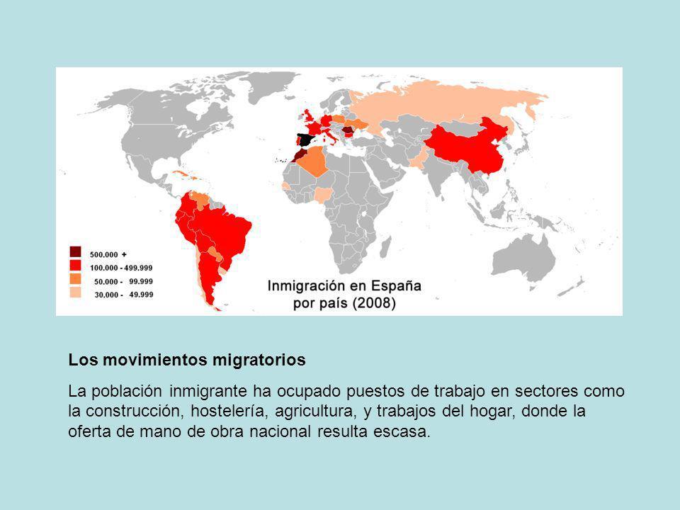 Los movimientos migratorios La población inmigrante ha ocupado puestos de trabajo en sectores como la construcción, hostelería, agricultura, y trabajo