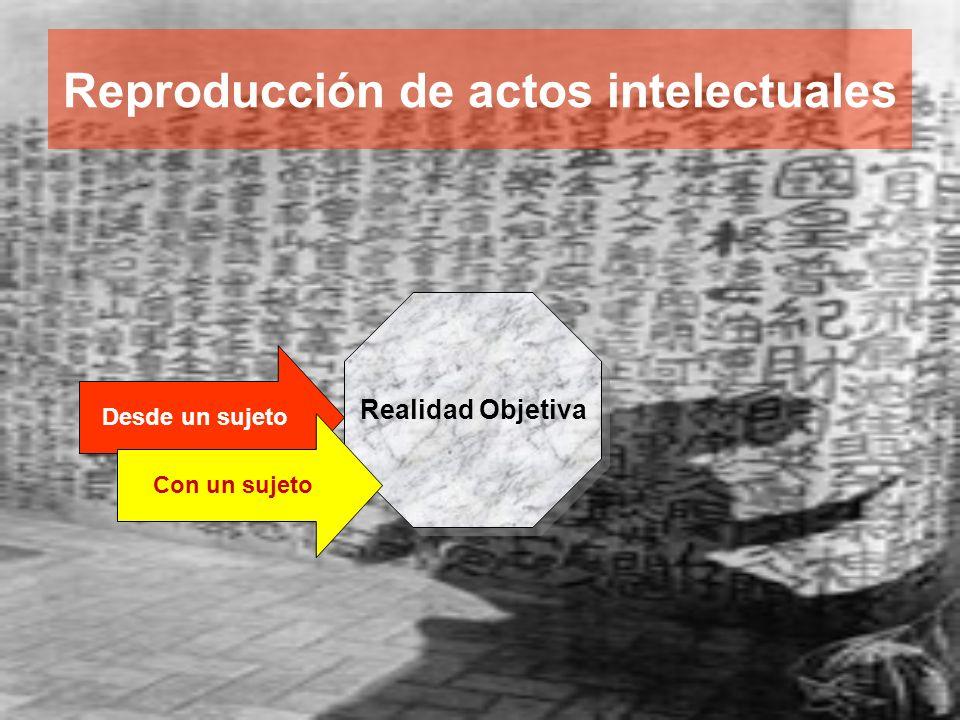 Reproducción de actos intelectuales Desde un sujeto Realidad Objetiva Con un sujeto