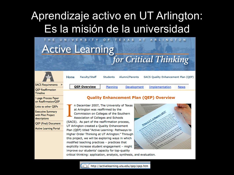 ¿Cuáles han sido sus mejores experiencias con el aprendizaje activo?