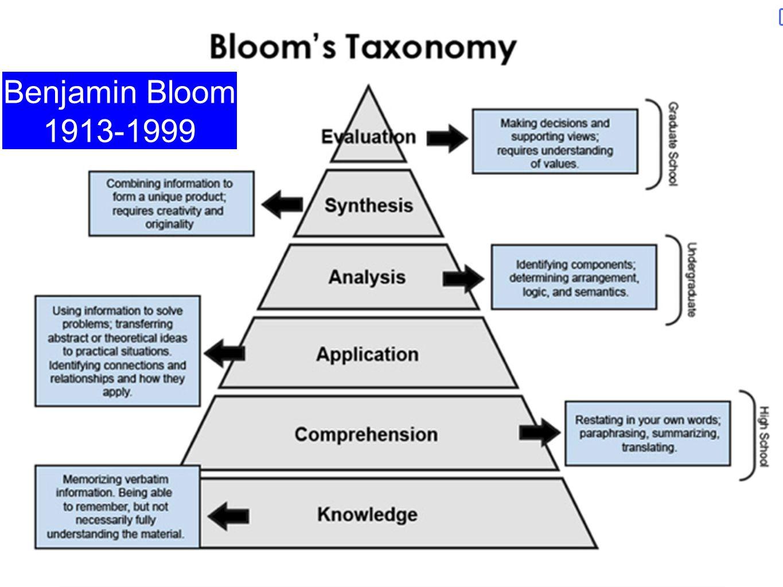 Benjamin Bloom 1913-1999