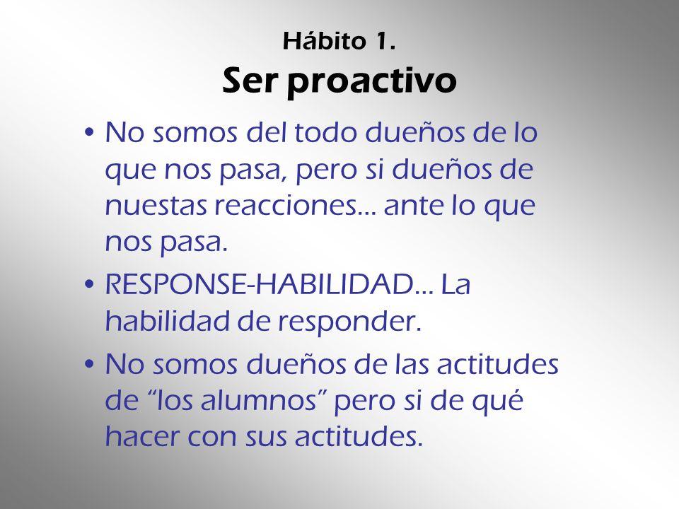 Hábito 1. Ser proactivo No somos del todo dueños de lo que nos pasa, pero si dueños de nuestas reacciones… ante lo que nos pasa. RESPONSE-HABILIDAD… L