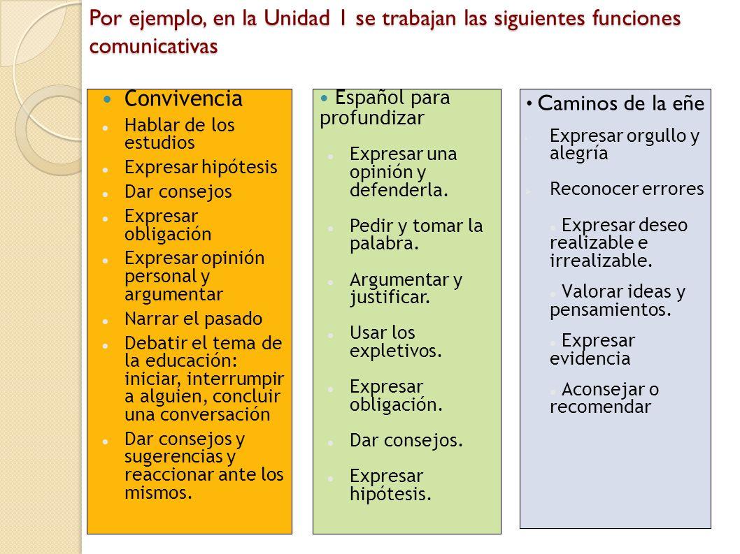 Veamos el tratamiento de las actividades de comunicación en los libros de texto, en la 1ª unidad Convivencia : Aparecen clasificada como competencias