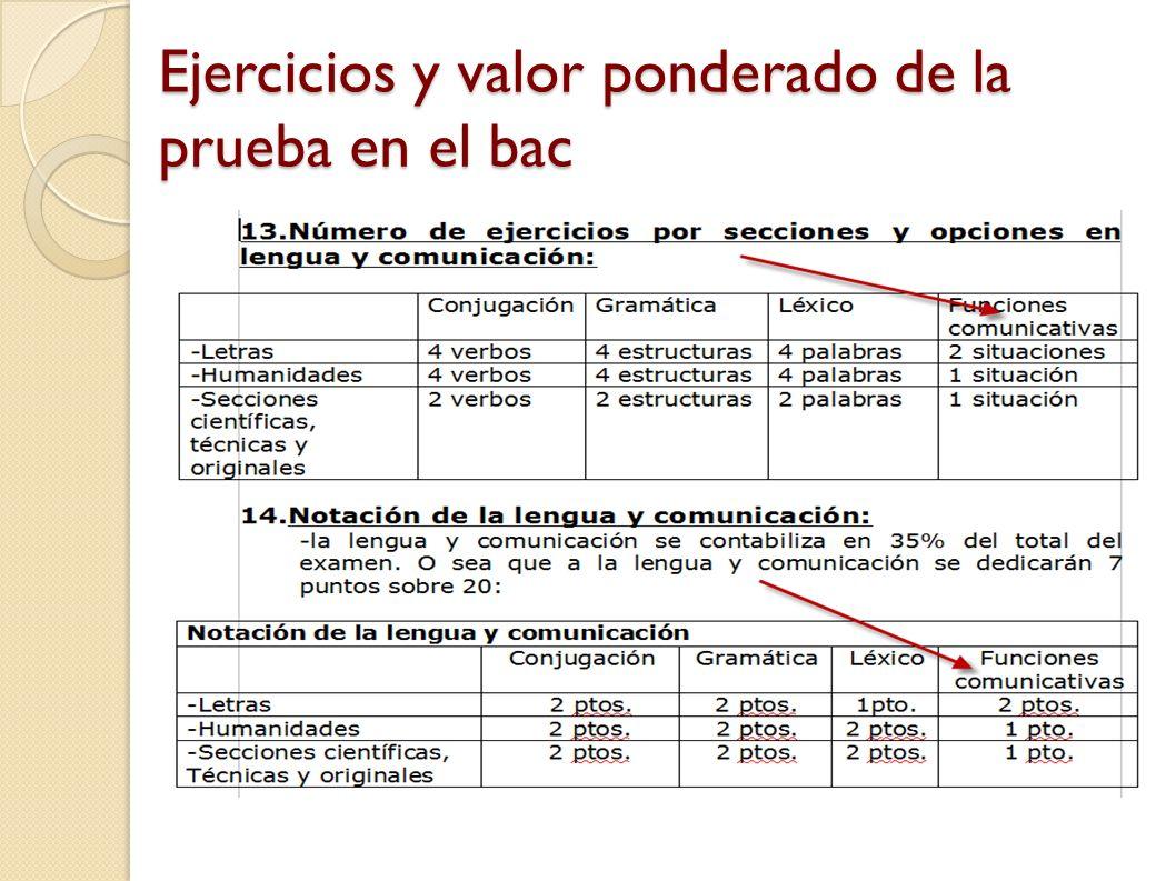 (2) Las funciones que se evaluarán, en diferentes contextos y situaciones de comunicación son: 16- Valorar cualidades; 17- Hacer planes y expresar act