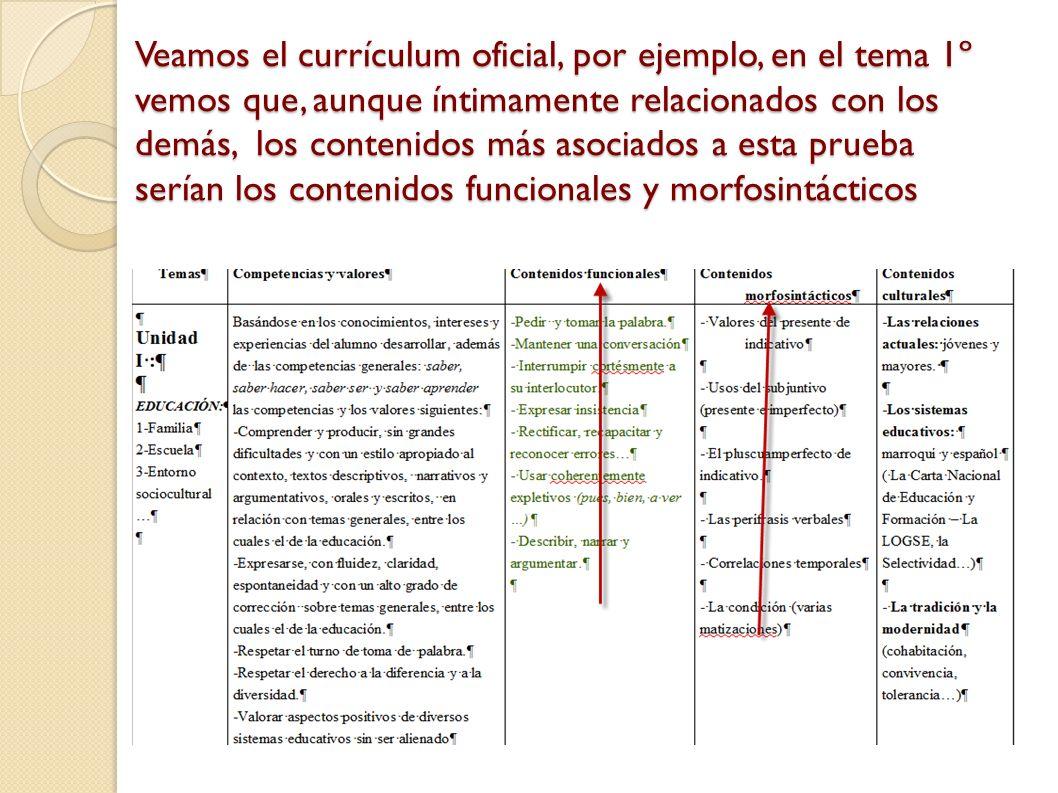 Modificaciones que aparecen en el documento de 17 de enero de 2010 (modificación del MARCO REFERENCIAL PARA EL EXAMEN NACIONAL NORMALIZADO DE BACHILLERATO LENGUA ESPAÑOLA.