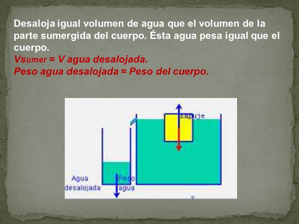 Desaloja igual volumen de agua que el volumen de la parte sumergida del cuerpo. Ésta agua pesa igual que el cuerpo. Vs umer = V agua desalojada. Peso