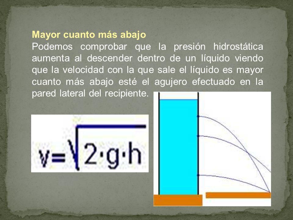 Mayor cuanto más abajo Podemos comprobar que la presión hidrostática aumenta al descender dentro de un líquido viendo que la velocidad con la que sale