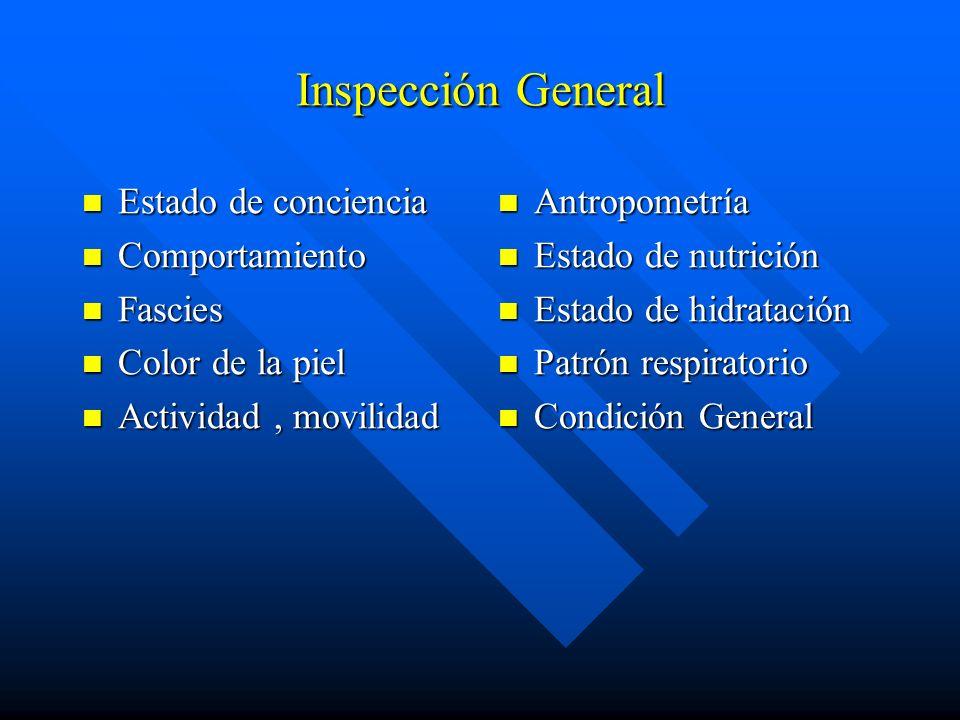 Inspección General Estado de conciencia Estado de conciencia Comportamiento Comportamiento Fascies Fascies Color de la piel Color de la piel Actividad