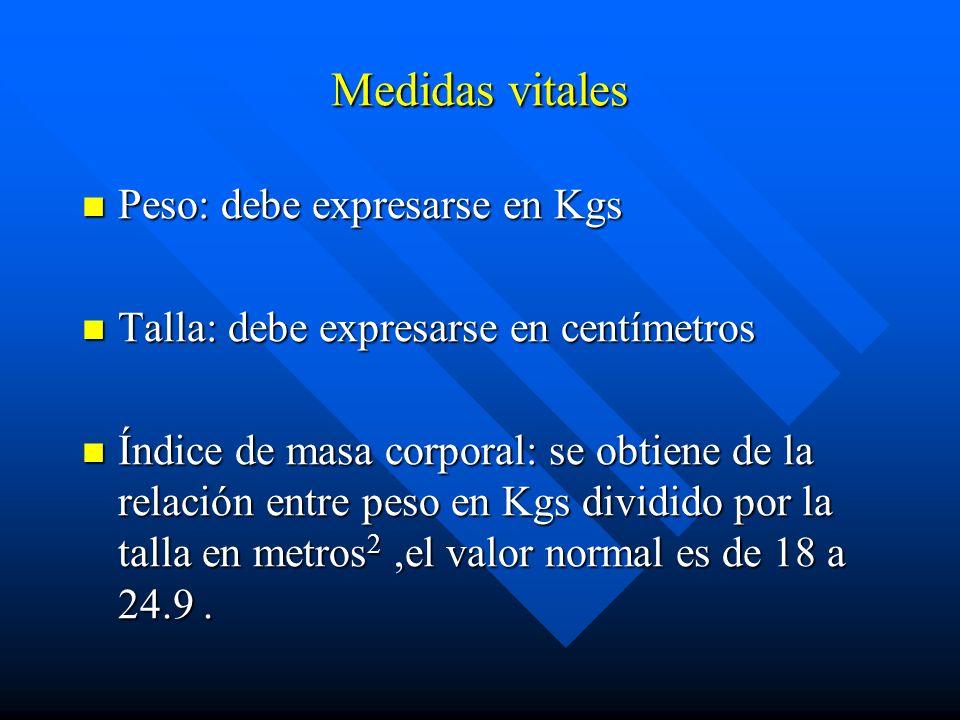 Medidas vitales Peso: debe expresarse en Kgs Peso: debe expresarse en Kgs Talla: debe expresarse en centímetros Talla: debe expresarse en centímetros