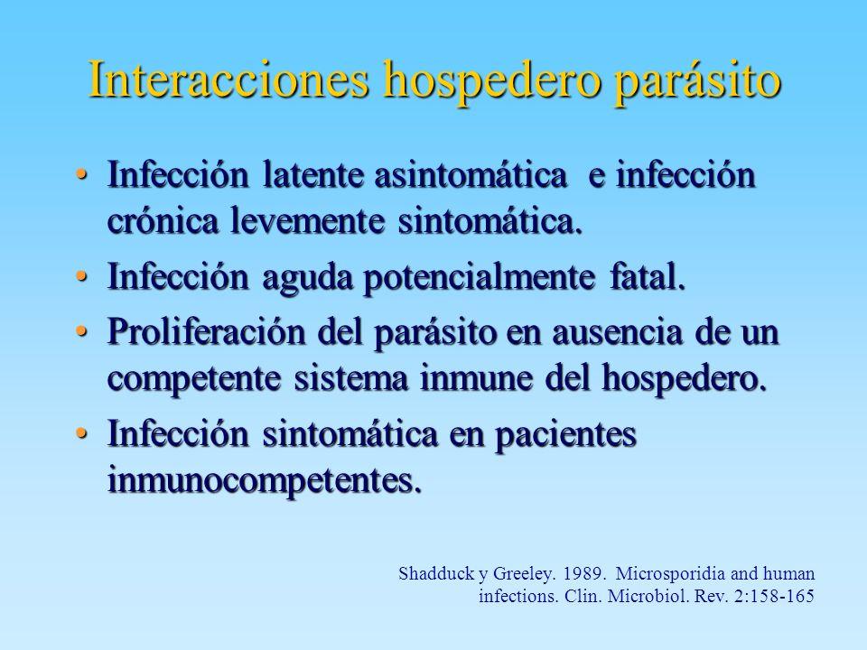 Resumen de los casos reportados de microsporidiosis en pacientes infectados con el virus del HIV Enterocytozoon bieneusiDiarrea, colecistitis, colangitis,Enterocytozoon bieneusiDiarrea, colecistitis, colangitis, bronquitis, neumonía, sinusitis y rinitis bronquitis, neumonía, sinusitis y rinitis Encephalitozoon cuniculiHepatitis fulminante, peritonitisEncephalitozoon cuniculiHepatitis fulminante, peritonitis Encephalitozoon Queratoconjuntivitis, sinusitis yEncephalitozoon Queratoconjuntivitis, sinusitis y pólipos nasales pólipos nasales Encephalitozoon hellemQueratoconjuntivitis, conjuntivitis,Encephalitozoon hellemQueratoconjuntivitis, conjuntivitis, infección diseminada infección diseminada Septata intestinalisBronquitis, neumonía, diarrea, infección diseminadaSeptata intestinalisBronquitis, neumonía, diarrea, infección diseminada Pleistophora sp.MiositisPleistophora sp.Miositis Adaptado de Weber et al.