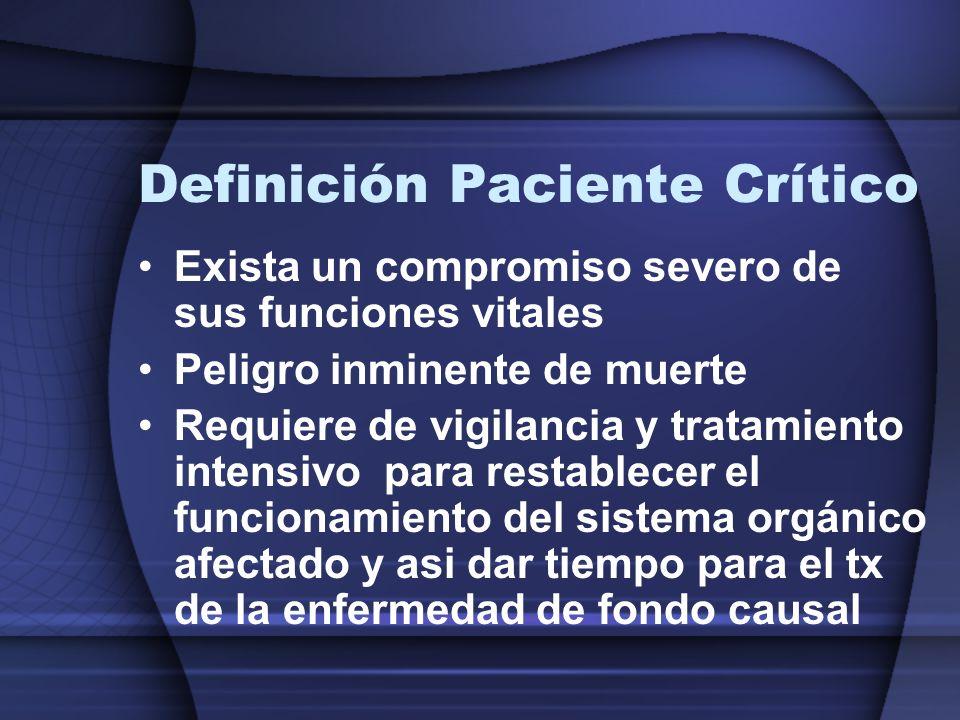 Definición Paciente Crítico Exista un compromiso severo de sus funciones vitales Peligro inminente de muerte Requiere de vigilancia y tratamiento inte