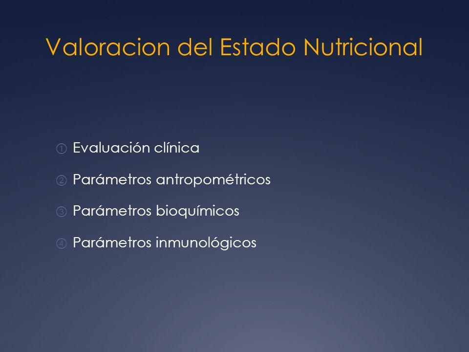Valoracion del Estado Nutricional Evaluación clínica Parámetros antropométricos Parámetros bioquímicos Parámetros inmunológicos