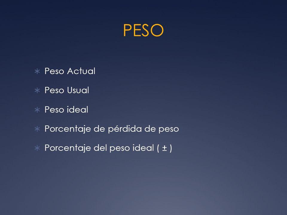 PESO Peso Actual Peso Usual Peso ideal Porcentaje de pérdida de peso Porcentaje del peso ideal ( ± )