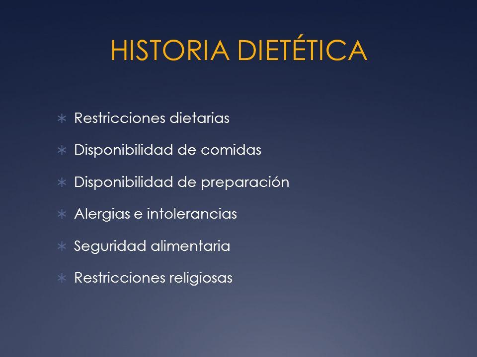 HISTORIA DIETÉTICA Restricciones dietarias Disponibilidad de comidas Disponibilidad de preparación Alergias e intolerancias Seguridad alimentaria Rest