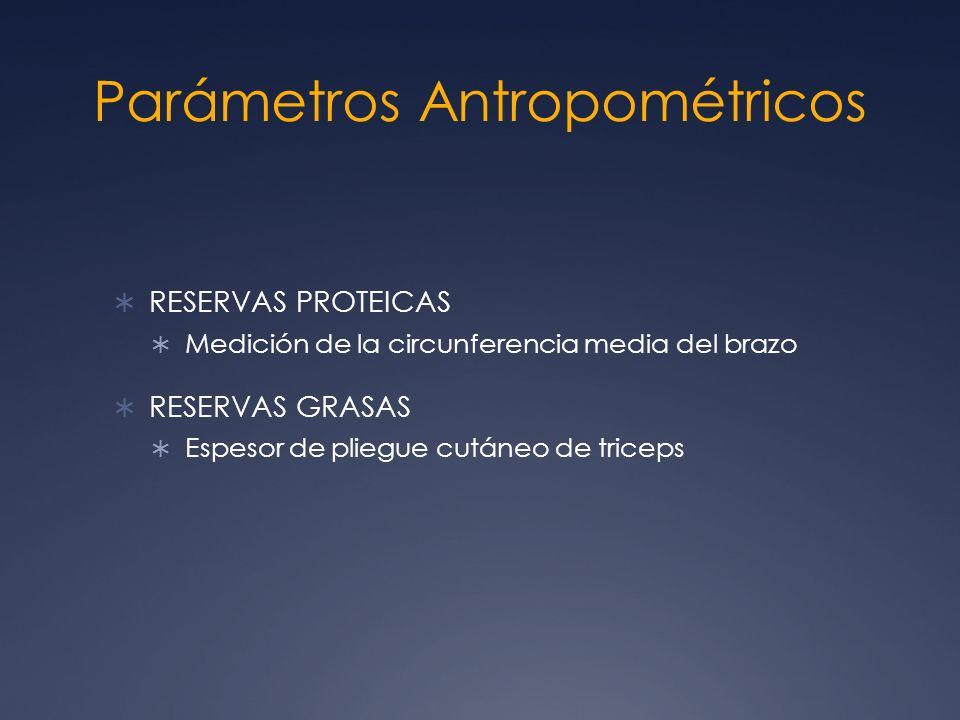 Parámetros Antropométricos RESERVAS PROTEICAS Medición de la circunferencia media del brazo RESERVAS GRASAS Espesor de pliegue cutáneo de triceps