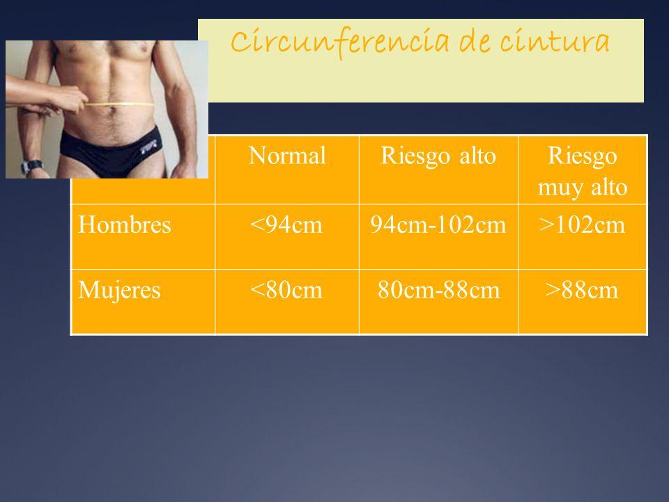 Circunferencia de cintura NormalRiesgo altoRiesgo muy alto Hombres<94cm94cm-102cm>102cm Mujeres<80cm80cm-88cm>88cm