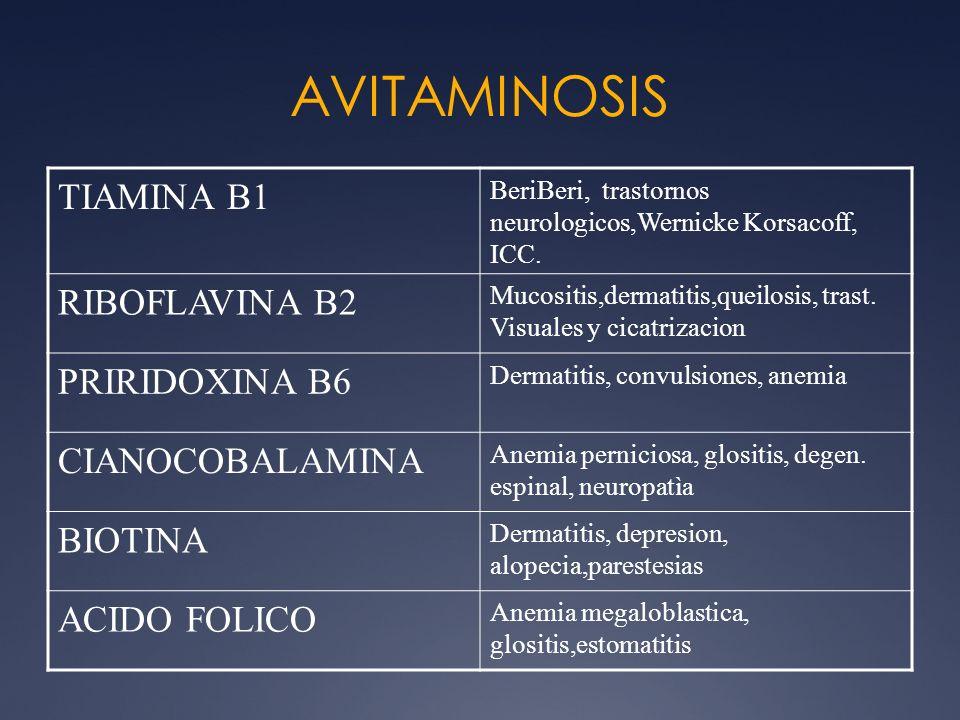 AVITAMINOSIS TIAMINA B1 BeriBeri, trastornos neurologicos,Wernicke Korsacoff, ICC. RIBOFLAVINA B2 Mucositis,dermatitis,queilosis, trast. Visuales y ci