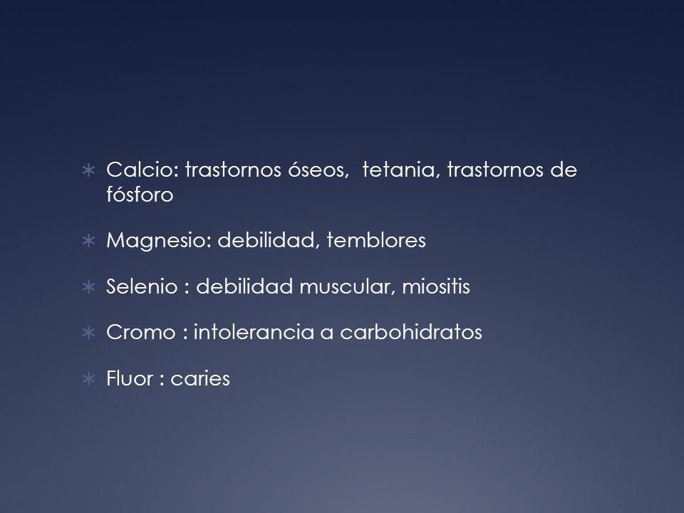 Calcio: trastornos óseos, tetania, trastornos de fósforo Magnesio: debilidad, temblores Selenio : debilidad muscular, miositis Cromo : intolerancia a