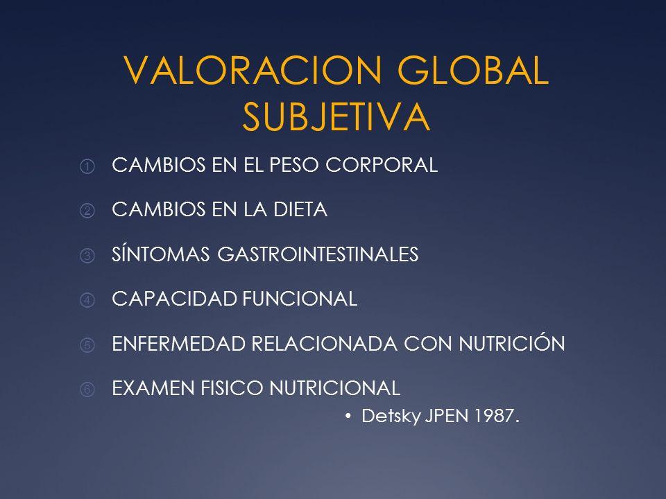 VALORACION GLOBAL SUBJETIVA CAMBIOS EN EL PESO CORPORAL CAMBIOS EN LA DIETA SÍNTOMAS GASTROINTESTINALES CAPACIDAD FUNCIONAL ENFERMEDAD RELACIONADA CON