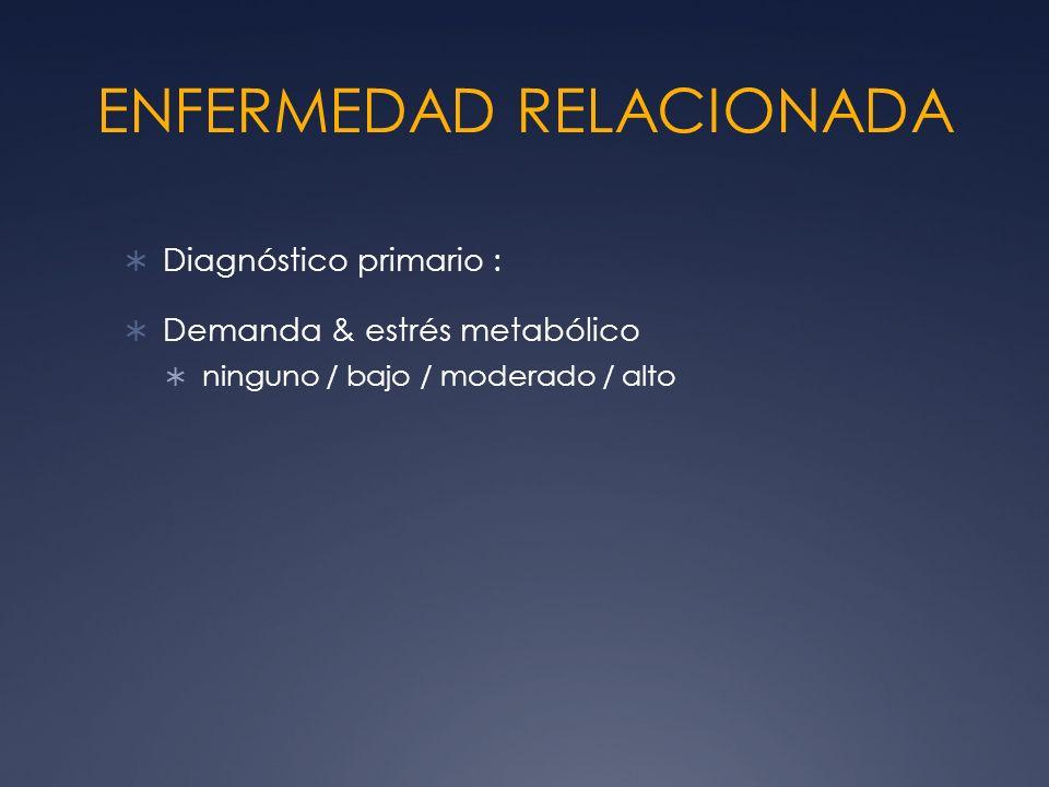 ENFERMEDAD RELACIONADA Diagnóstico primario : Demanda & estrés metabólico ninguno / bajo / moderado / alto
