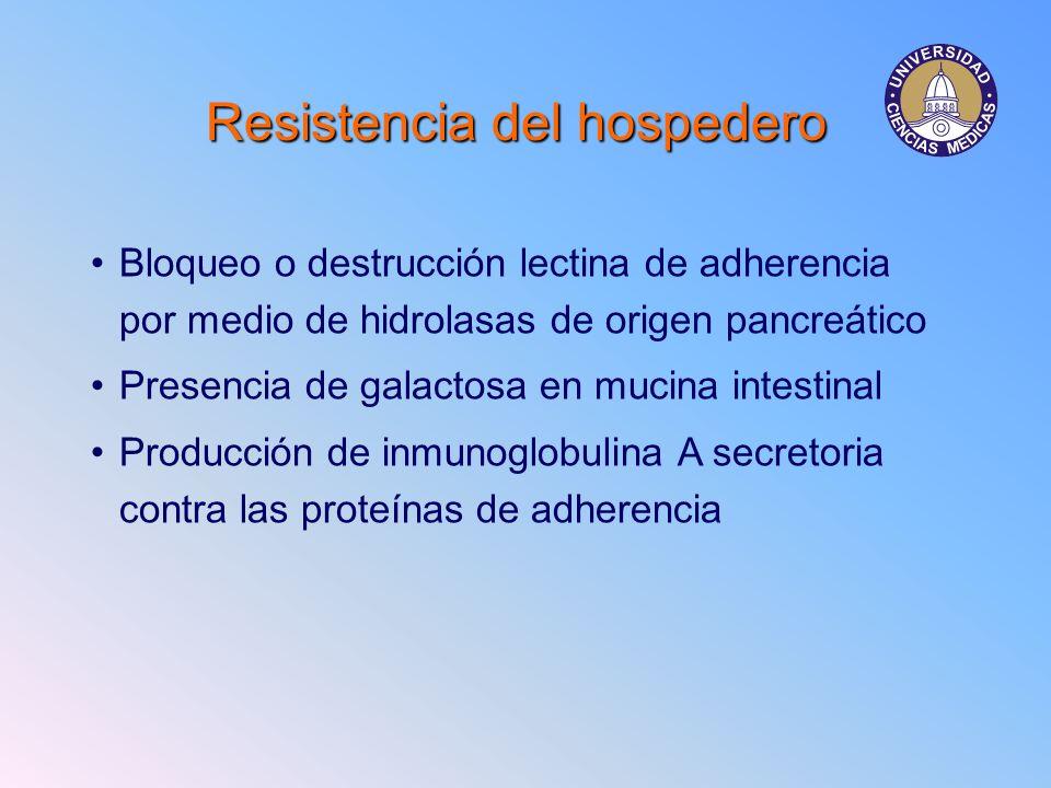 Resistencia delhospedero Resistencia del hospedero Bloqueo o destrucción lectina de adherencia por medio de hidrolasas de origen pancreático Presencia