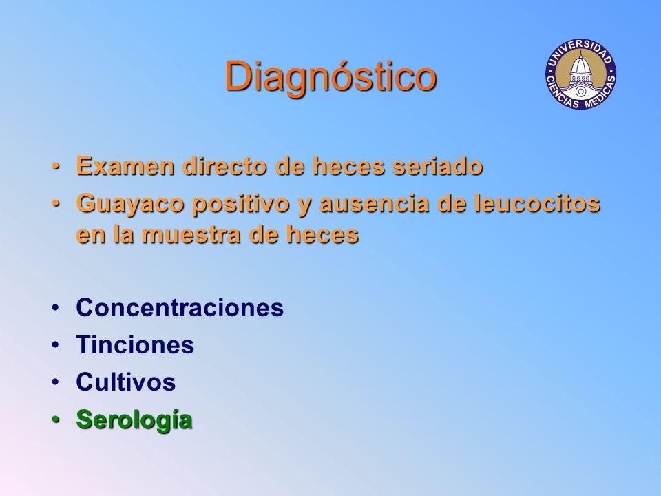 Diagnóstico Examen directo de heces seriadoExamen directo de heces seriado Guayaco positivo y ausencia de leucocitos en la muestra de hecesGuayaco pos