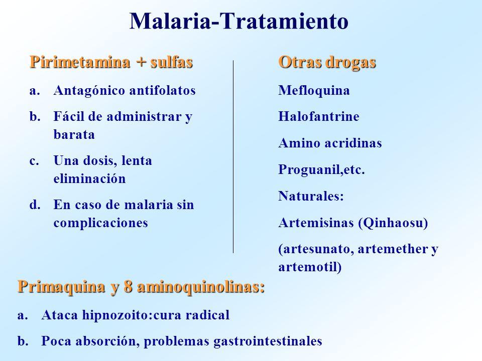 Malaria-Tratamiento Pirimetamina + sulfas a.Antagónico antifolatos b.Fácil de administrar y barata c.Una dosis, lenta eliminación d.En caso de malaria