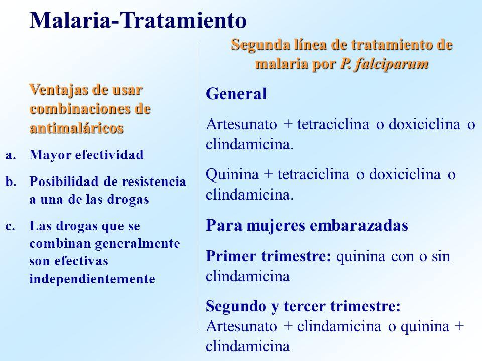 Malaria-Tratamiento Ventajas de usar combinaciones de antimaláricos a.Mayor efectividad b.Posibilidad de resistencia a una de las drogas c.Las drogas