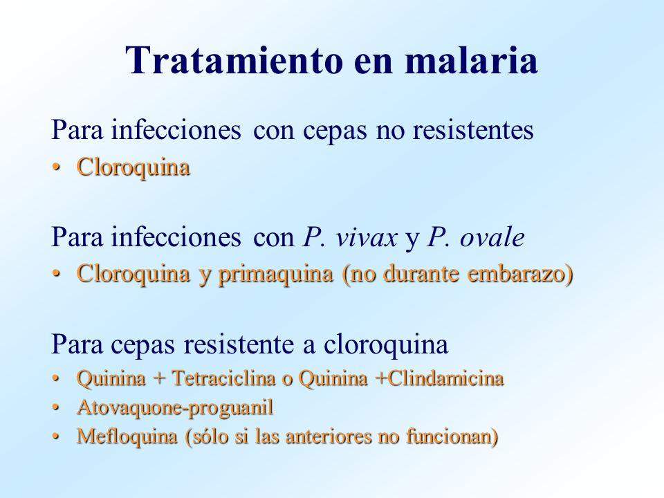 Tratamiento en malaria Para infecciones con cepas no resistentes CloroquinaCloroquina Para infecciones con P. vivax y P. ovale Cloroquina y primaquina