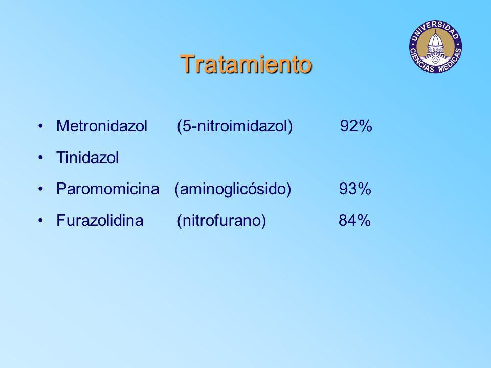 Tratamiento Metronidazol (5-nitroimidazol) 92% Tinidazol Paromomicina (aminoglicósido) 93% Furazolidina (nitrofurano) 84%