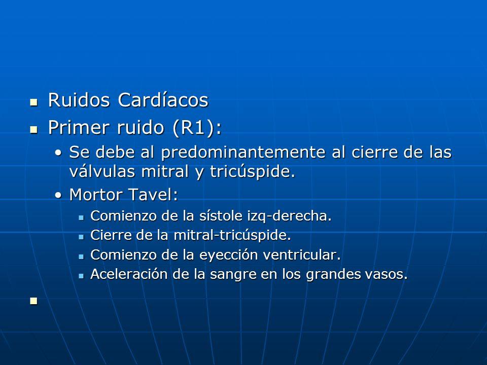 Ruidos Cardíacos Ruidos Cardíacos Primer ruido (R1): Primer ruido (R1): Se debe al predominantemente al cierre de las válvulas mitral y tricúspide.Se