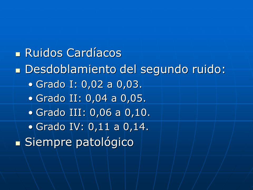 Ruidos Cardíacos Ruidos Cardíacos Desdoblamiento del segundo ruido: Desdoblamiento del segundo ruido: Grado I: 0,02 a 0,03.Grado I: 0,02 a 0,03. Grado
