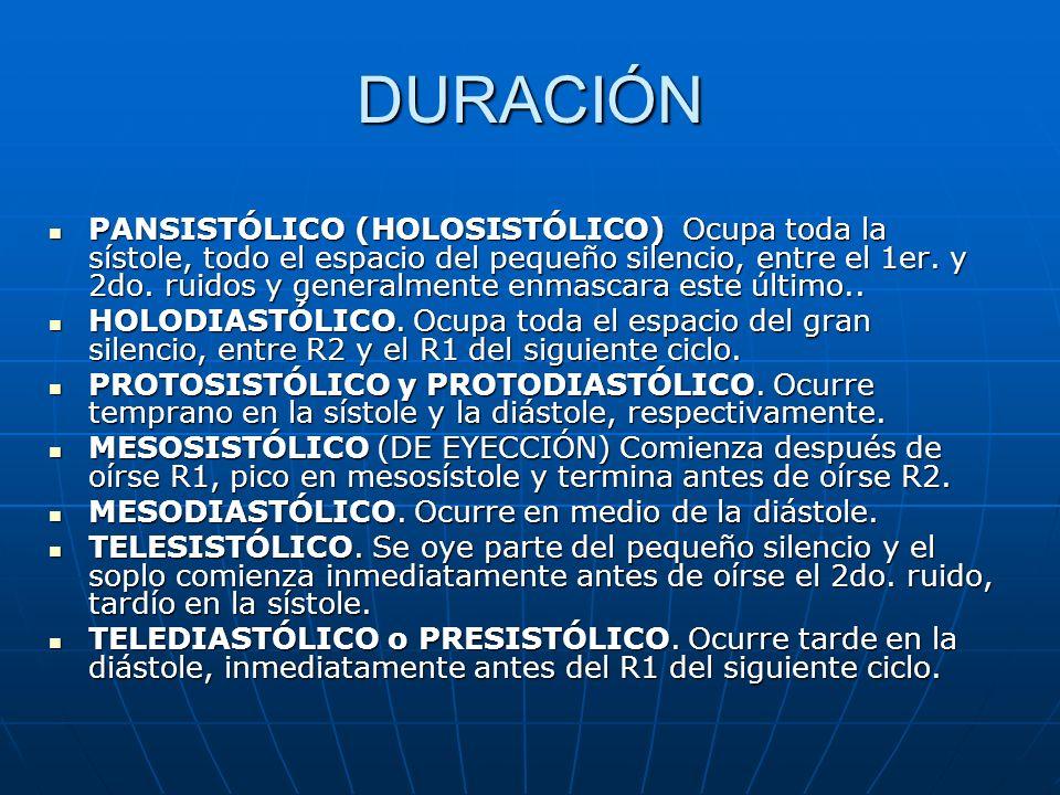 DURACIÓN PANSISTÓLICO (HOLOSISTÓLICO) Ocupa toda la sístole, todo el espacio del pequeño silencio, entre el 1er. y 2do. ruidos y generalmente enmascar