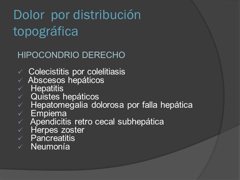 Dolor por distribución topográfica HIPOCONDRIO DERECHO Colecistitis por colelitiasis Abscesos hepáticos Hepatitis Quistes hepáticos Hepatomegalia dolo