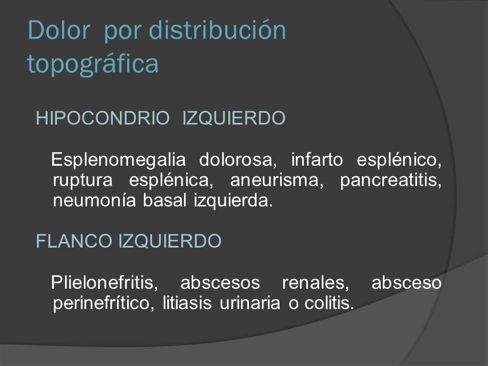 Dolor por distribución topográfica HIPOCONDRIO IZQUIERDO Esplenomegalia dolorosa, infarto esplénico, ruptura esplénica, aneurisma, pancreatitis, neumo