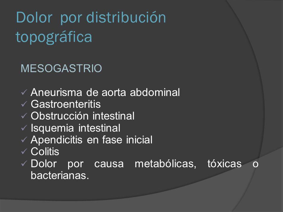 Dolor por distribución topográfica MESOGASTRIO Aneurisma de aorta abdominal Gastroenteritis Obstrucción intestinal Isquemia intestinal Apendicitis en